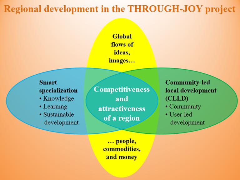 regional-development-tj.png