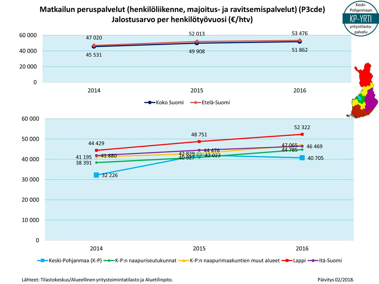 73-P3cde-tse-ja-per-hlkm-p201802.png