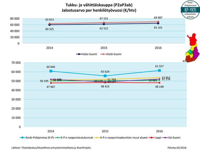 50-P2a-P3ab-tse-ja-per-hlkm-p201802.png
