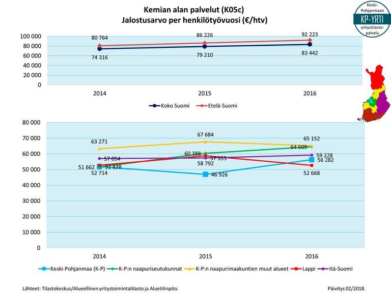 16-K05c-tse-ja-per-hlkm-p201802.PNG