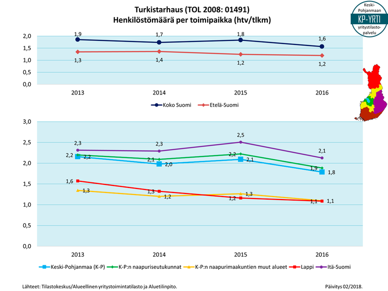 48-Turkistarhaus-tse-hlkm-per-tlkm-p201802.PNG