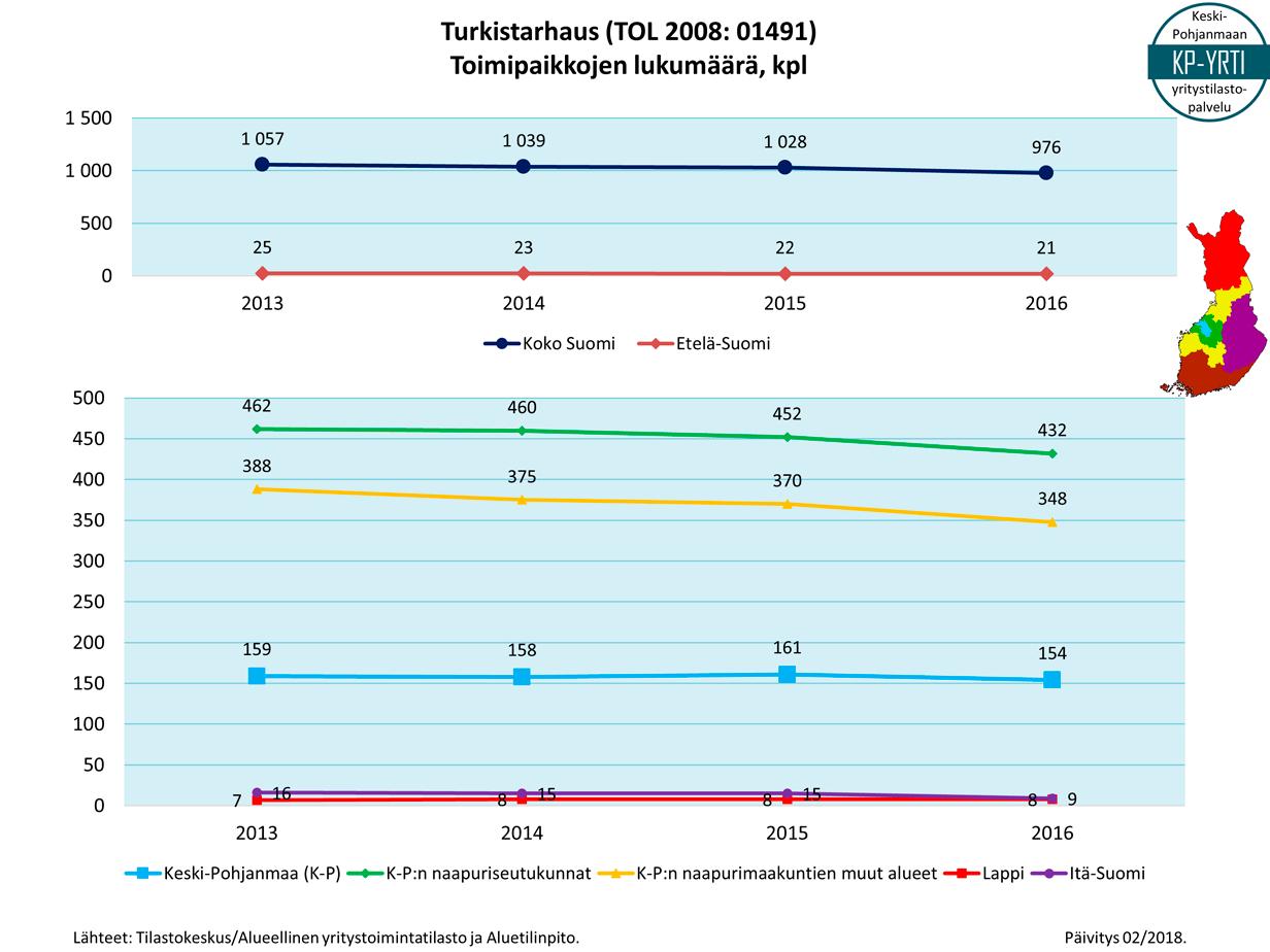48-Turkistarhaus-tse-tlkm-Abs-p201802.PNG