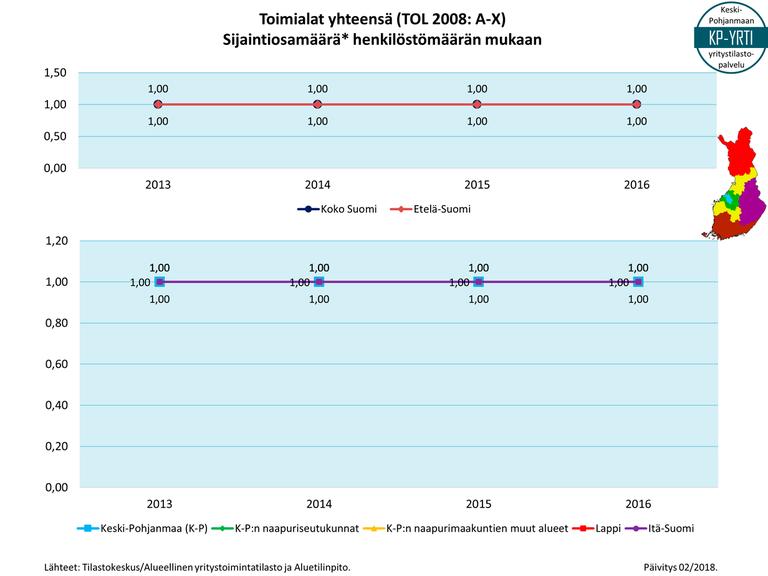 01-Total-tse-hlkm-LQ-p201802.PNG