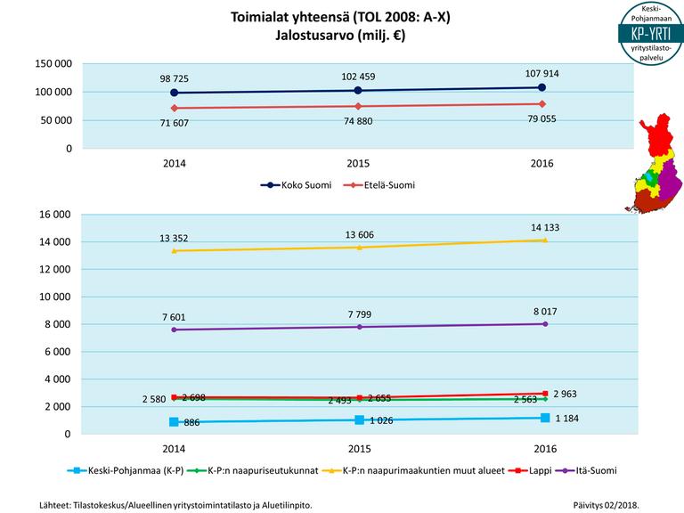01-Total-tse-ja-Abs-p201802.PNG