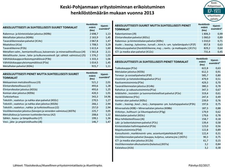 spe-hlkm-2013-p201702.png