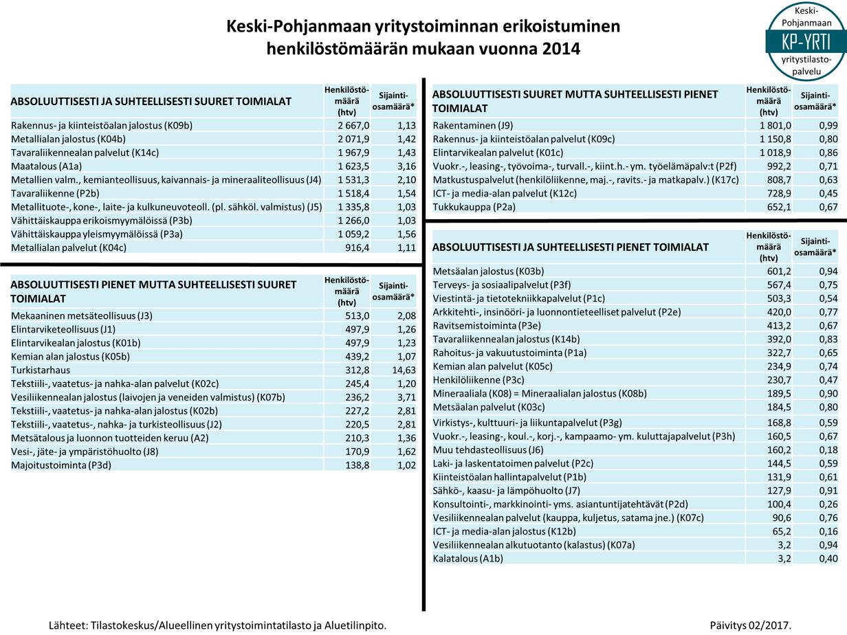 spe-hlkm-2014-p201702.png