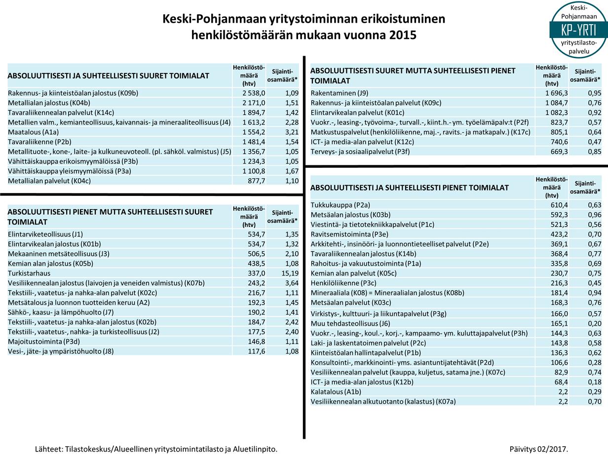 spe-hlkm-2015-p201702.png