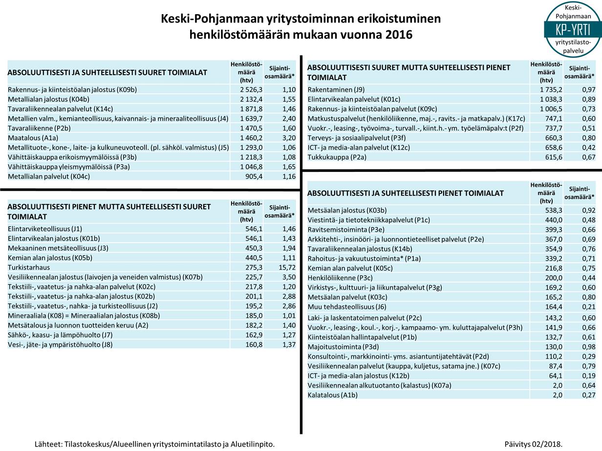 spe-hlkm-2016-p201802.png