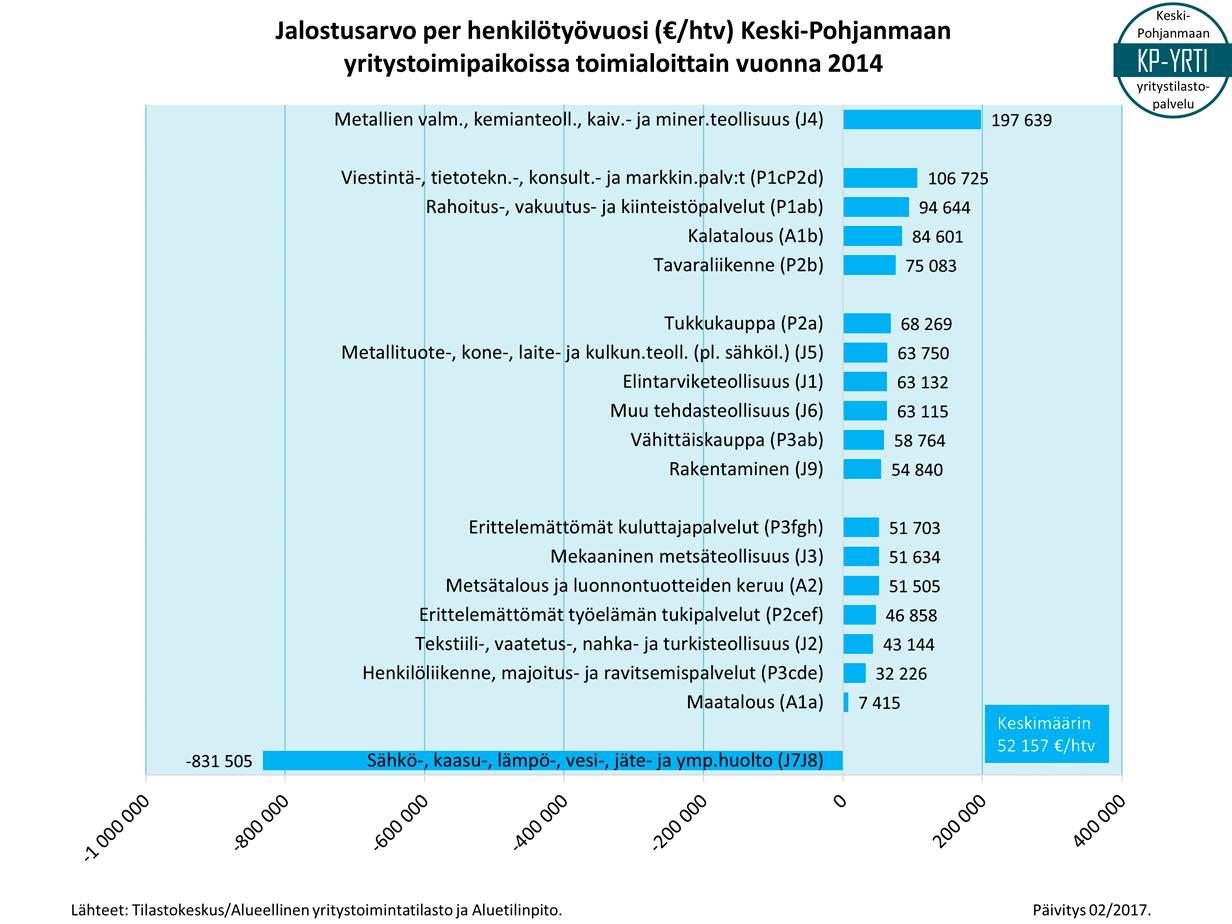 str-ja-per-hlkm-2014-p201702.png
