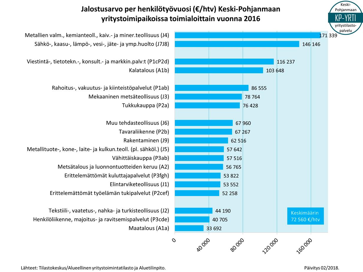 str-ja-per-hlkm-2016-p201802.png
