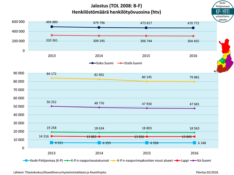 03-Jalostus-tse-hlkm-Abs-p201802.PNG