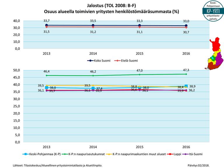 03-Jalostus-tse-hlkm-Os-p201802.PNG