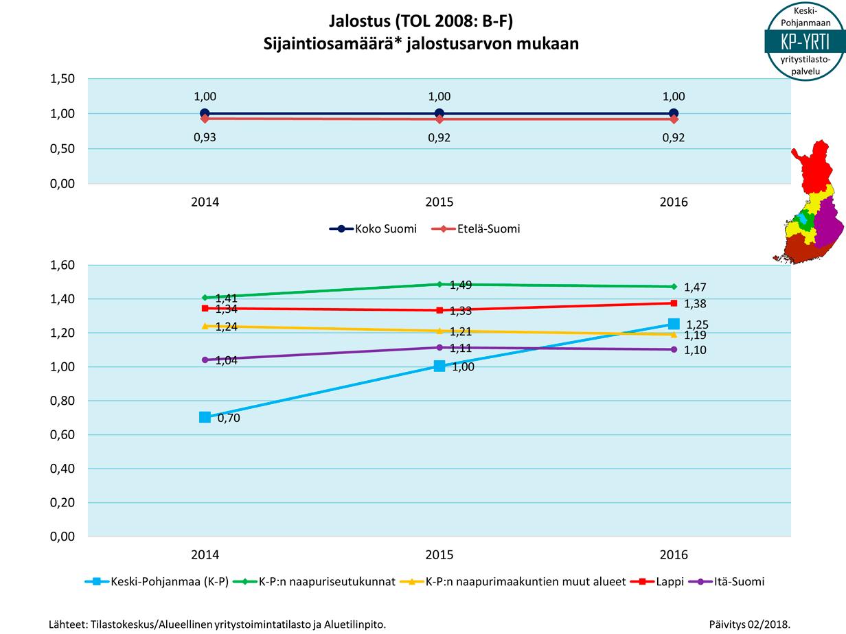 03-Jalostus-tse-ja-LQ-p201802.PNG