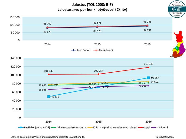 03-Jalostus-tse-ja-per-hlkm-p201802.PNG