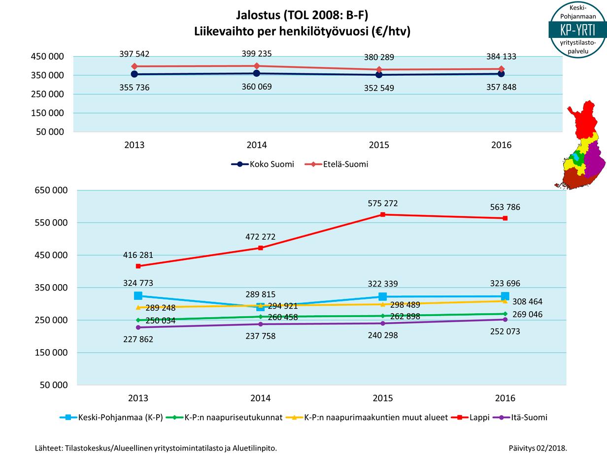 03-Jalostus-tse-lv-per-hlkm-p201802.PNG