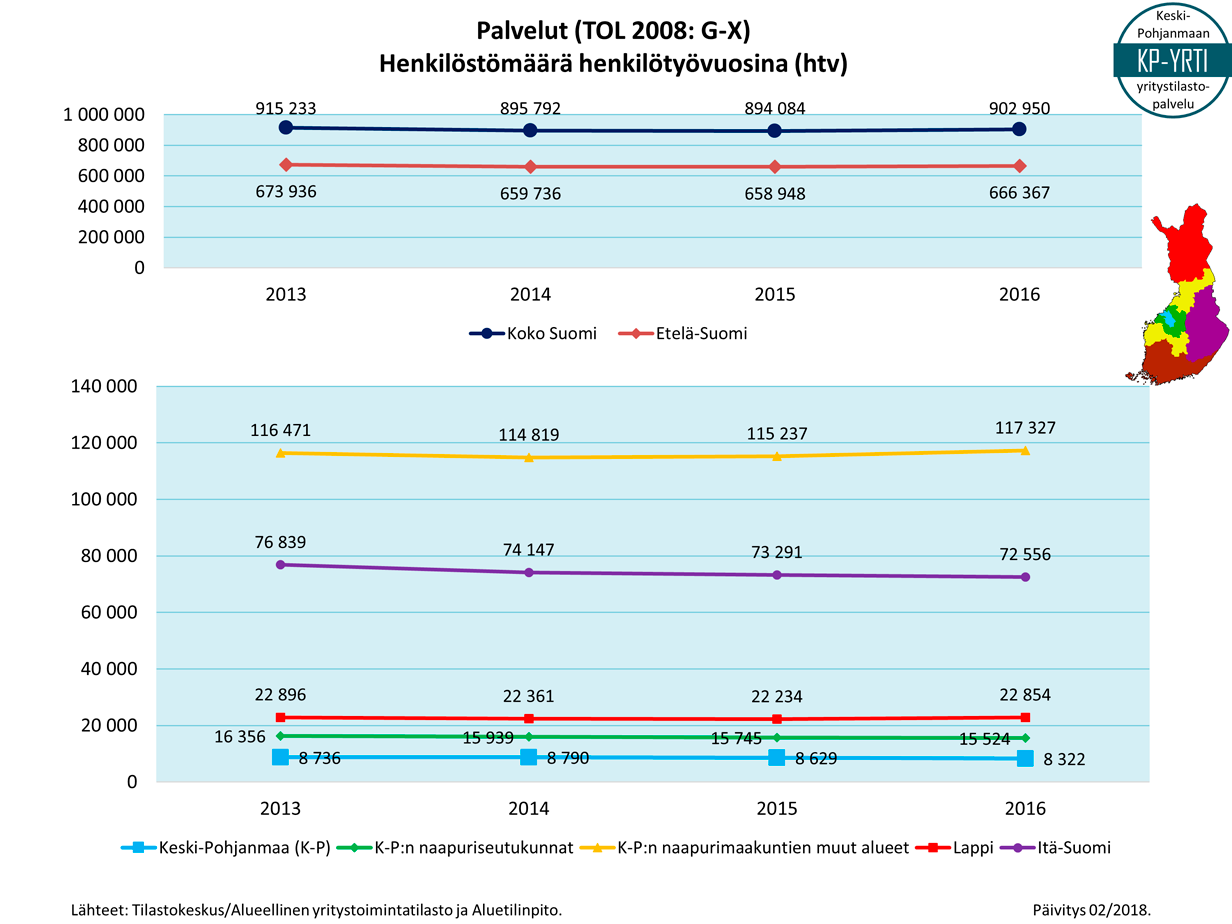 04-Palvelut-tse-hlkm-Abs-p201802.PNG