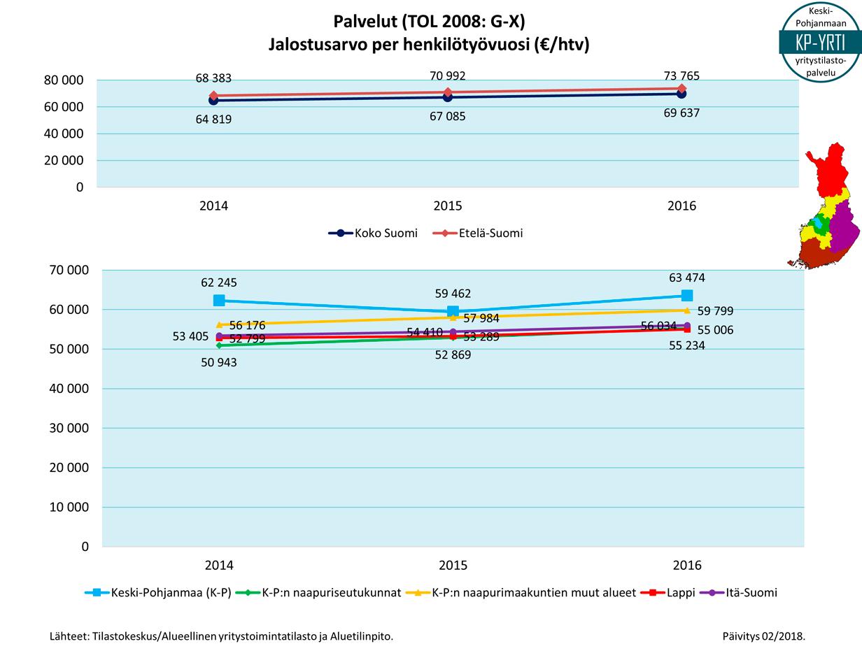 04-Palvelut-tse-ja-per-hlkm-p201802.PNG