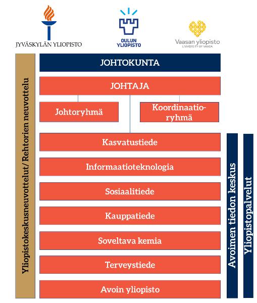 organisaatio2.png